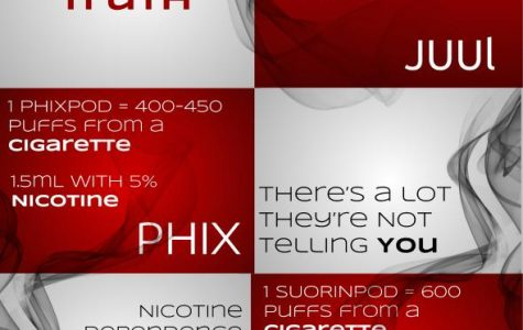Juul's Popularity With High Schoolers Rises