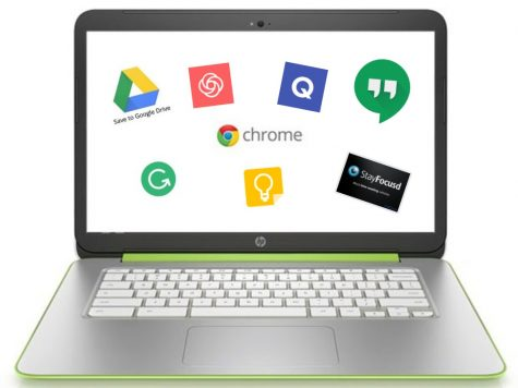 Your 2018-2019 Chromebook & App Extension Guide