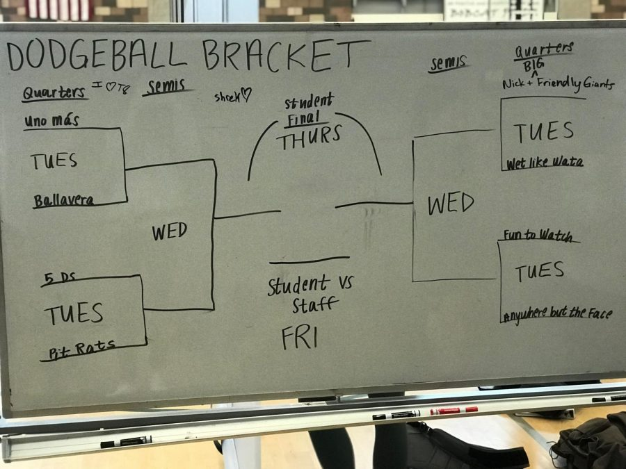 The ultimate goal of the dodgeball tournament is to play the teachers. The 5 Ds got that opportunity and represented the student body by beating the teachers.